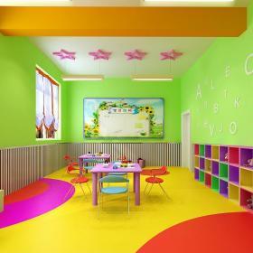 幼兒園中班區角布置設計圖欣賞效果圖大全